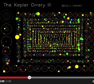 Kepler Orrery (origineel)
