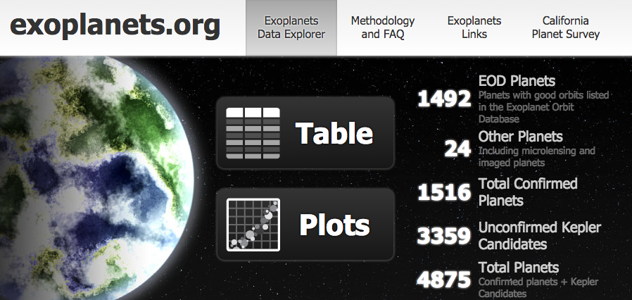 Exoplanets.org
